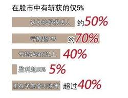 中国股民数量2019(中国现在到底有多少千万股民)