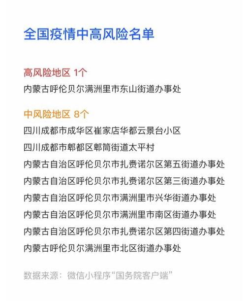 成都今日新增4例确诊病例和1名无症状感染者12月8日0-24时,深圳无新增确诊病例,无新增无症状感染者.