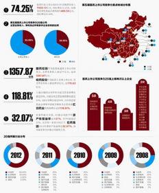 中国医药20强企业都有哪些?