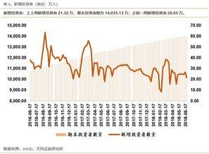 一般公司发行股票数额占公司股份多少