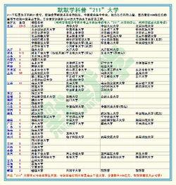 专转本江苏有哪些大学 自学考试