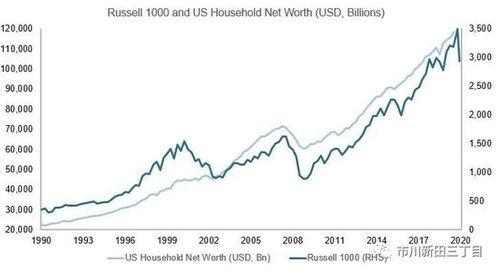 10万资金打算投资股票,现在可以买入吗?