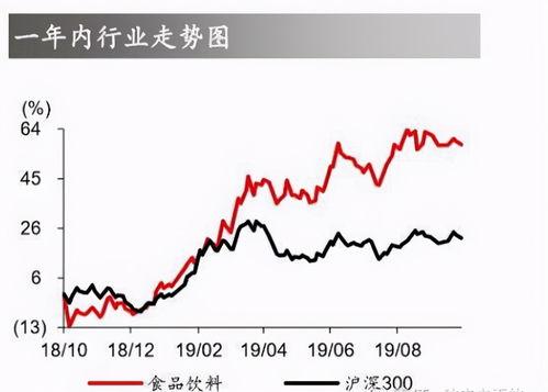 中国西电股票值得长期持有吗?