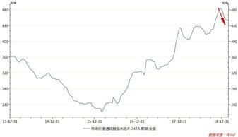 为什么这两天科技板块股价大跌?
