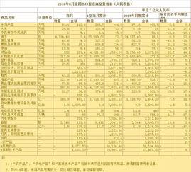 外国出口中国的产品有哪些品牌