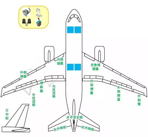 飞控系统的知识