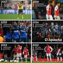 连续第6个赛季,阿森纳在欧冠16强赛首回合输球