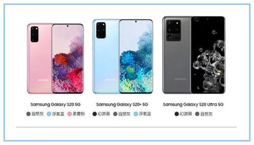 2020年q1手机出货量榜单出炉苹果排名第三,小米成最大黑马