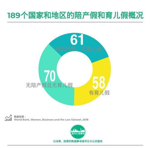 产假陪产假和育儿假189个国家和地区的比较育儿产假陪产假新浪网