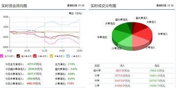 股票横店东磁现在能否做点短线?