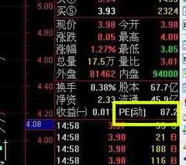 股票市赢率是什么意思
