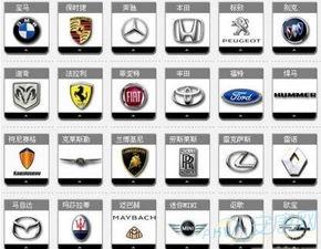 汽车品牌基本常识