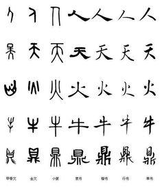 韩文里的汉字词