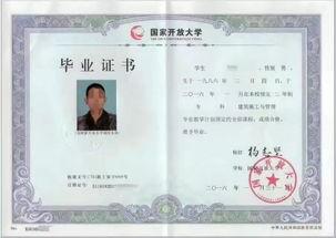初中文凭可以考大专吗,电大是什么文凭 国家承认吗插图