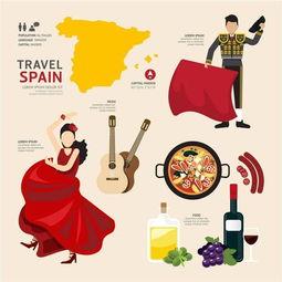 西班牙文化常识