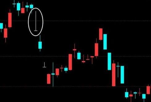 股票K线中的倒T是什么意思?