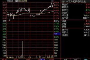 1000元以内股票买入和卖出多少手续费?