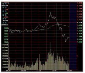 什么样的炒股软件短线准确率高一些?