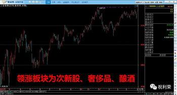 请大家指导一下股票版块轮动的大致规律是什么? 给力的加分哦