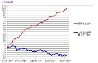 国内股市今年会有一波机会,你怎么看?
