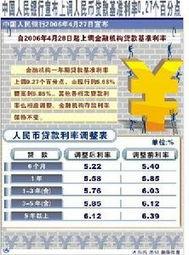 贷款利率网(中国人民银行同期同类)