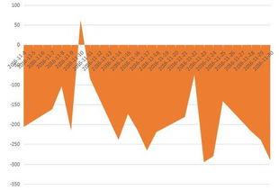 股票主力资金进入K线图分析