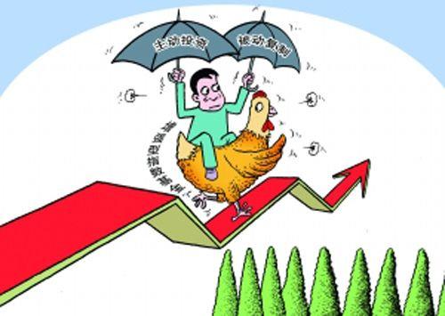 面对基金股票大跌,心态如何平稳?
