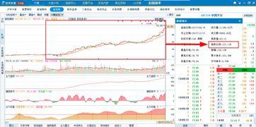 建立自己的股票交易系统(一)  期货交易系统怎么建立