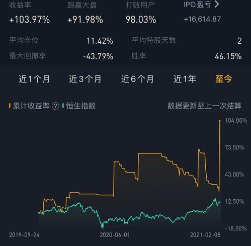 如何实际分析股票收益