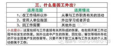 工伤保险:[11]条例在工伤人员就医方面的规定