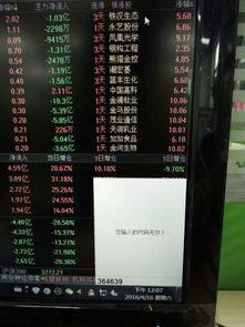 364639是哪个股票的代码?
