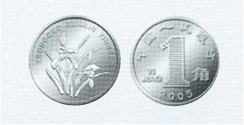 硬币魔术:如何将硬币瞬间转移