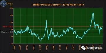 化肥股票为何市盈率低?