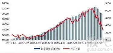 股票平仓(最笨最赚钱的炒股方法)