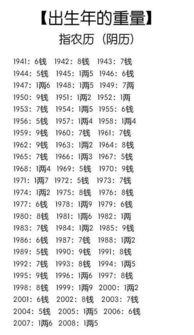 袁天罡称骨算命的三两六钱的命的批语为什么在不同版本中的批语变(