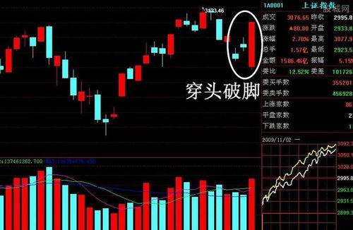 现在股票交易买进卖出费用一共是多少?