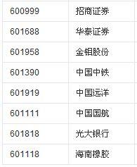 50etf期权标的(上证50etf期权数据)  国际外盘期货  第2张