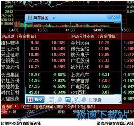 股票视频直播需要几个屏幕?